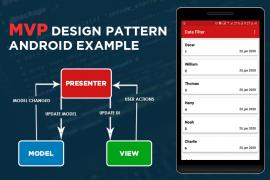 MVP Design Pattern